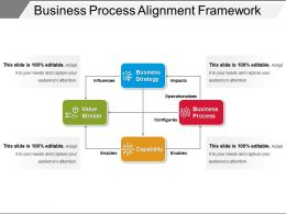 Business Process Alignment Framework Example Of Ppt