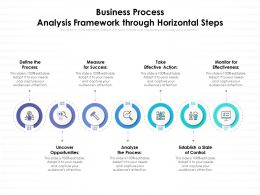 Business Process Analysis Framework Through Horizontal Steps