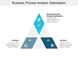 Business Process Analysis Optimization Ppt Powerpoint Presentation Infographics Layout Cpb