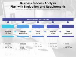 Business Process Analysis Plan With Evaluation And Requirements