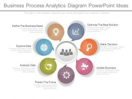 Business Process Analytics Diagram Powerpoint Ideas
