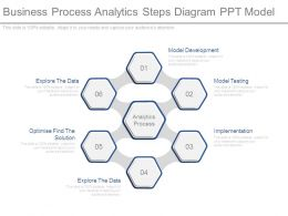 Business Process Analytics Steps Diagram Ppt Model
