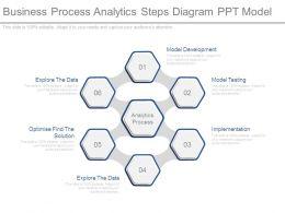 business_process_analytics_steps_diagram_ppt_model_Slide01