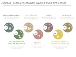 Business Process Assessment Layout Powerpoint Shapes