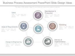 Business Process Assessment Powerpoint Slide Design Ideas