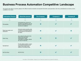 Business Process Automation Competitive Landscape Transfers Ppt Powerpoint Presentation File Microsoft