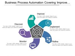 Business Process Automation Covering Improve Implement Refine Monitor