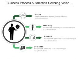 Business Process Automation Covering Vision Planning
