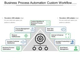 Business Process Automation Custom Workflow Internal And External Views
