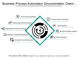 Business Process Automation Documentation Orientation Development
