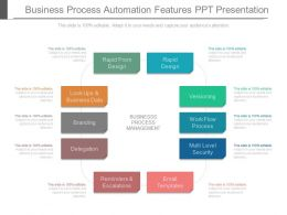 Business Process Automation Features Ppt Presentation