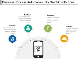 Business Process Automation Info Graphic With Four Steps