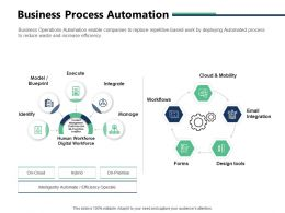 Business Process Automation Integrate Ppt Powerpoint Presentation File Layouts