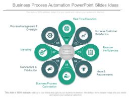 Business Process Automation Powerpoint Slides Ideas