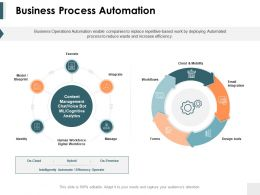 Business Process Automation Ppt Powerpoint Presentation Slides Slideshow