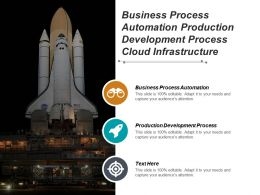 Business Process Automation Production Development Process Cloud Infrastructure Cpb