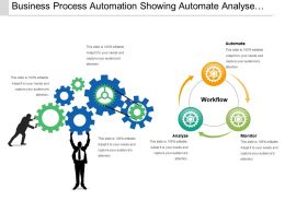 Business Process Automation Showing Automate Analyse Monitor