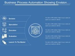 Business Process Automation Showing Envision Speculation Execution Evaluation