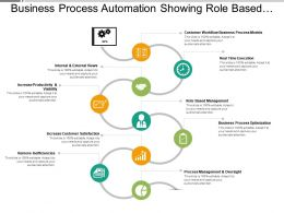 Business Process Automation Showing Role Based Management Real Time Execution