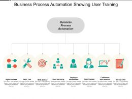 Business Process Automation Showing User Training