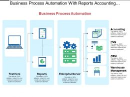 Business Process Automation With Reports Accounting Warehouse Management