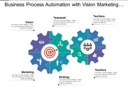 Business Process Automation With Vision Marketing Teamwork Strategy