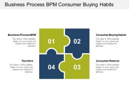 Business Process Bpm Consumer Buying Habits Consumer Patterns Corporate Culture Cpb
