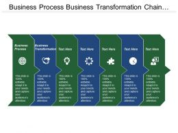 Business Process Business Transformation Chain Management Enterprise System