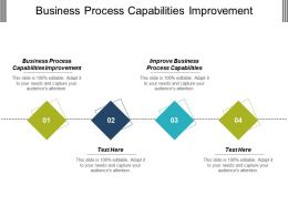Business Process Capabilities Improvement Improve Business Process Capabilities Cpb