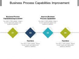Business Process Capabilities Improvement Improve Business Process Capabilities Cpb