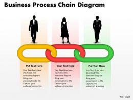 Business Process Chain Diagram Powerpoint templates ppt presentation slides 0812