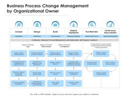 Business Process Change Management By Organizational Owner
