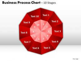 Business Process Chart 10 Stages Powerpoint Slides And Ppt Templates 0412