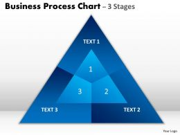 Business Process Chart 3 Stages Templates 1