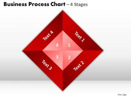 Business Process Chart 4 Stages Powerpoint Slides And Ppt Templates 0412
