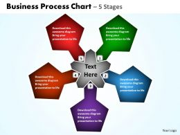 Business Process Chart 5 Stages 8