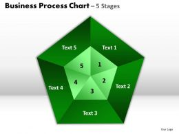 Business Process Chart 5 Stages Powerpoint Slides And Ppt Templates 0412