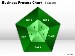 Business Process Chart 5 Stages Powerpoint Templates 1