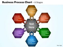 Business Process Chart 6 Stages 8