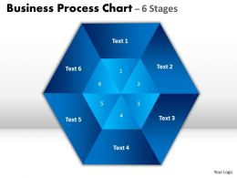 Business Process Chart 6 Stages Powerpoint Templates 1