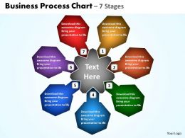 Business Process Chart 7 Stages 8