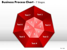 Business Process Chart 7 Stages Powerpoint Slides And Ppt Templates 0412