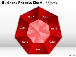 business_process_chart_7_stages_powerpoint_templates_0412_Slide01