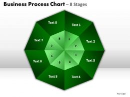 Business Process Chart 8 Stages Powerpoint Slides And Ppt Templates 0412