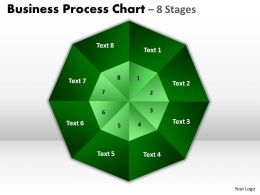 Business Process Chart 8 Stages Powerpoint Templates 1