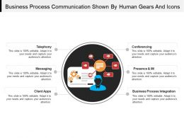 Business Process Communication Shown By Human Gears And Icons