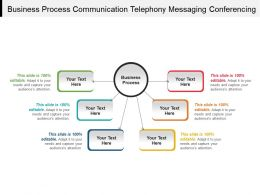 Business Process Communication Telephony Messaging Conferencing