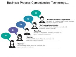 Business Process Competencies Technology Competencies Strong Faculty Leadership