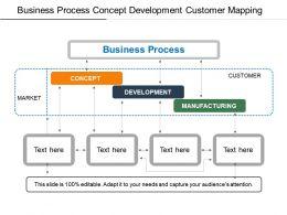 business_process_concept_development_customer_mapping_Slide01