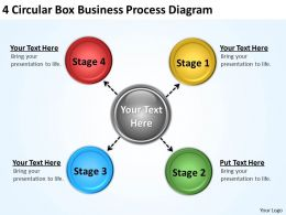 Business Process Consulting 4 Circular Box Diagram Powerpoint Slides 0523